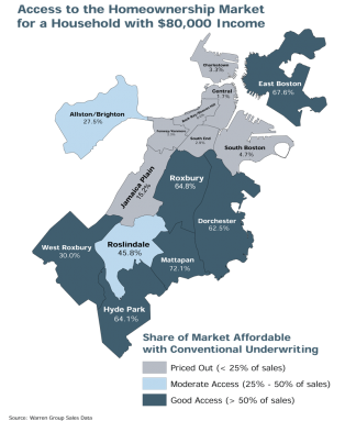 "City Housing Report 2014-2030: A graphic from the city report characterizes ""access to the Homeownership Market"" by neighborhood. Image courtesy City of Boston"